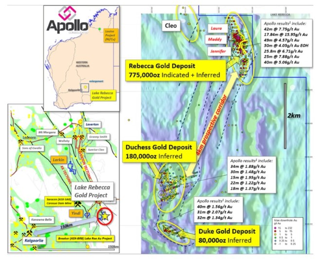 ASX AOP Apollo Gold Mining Project