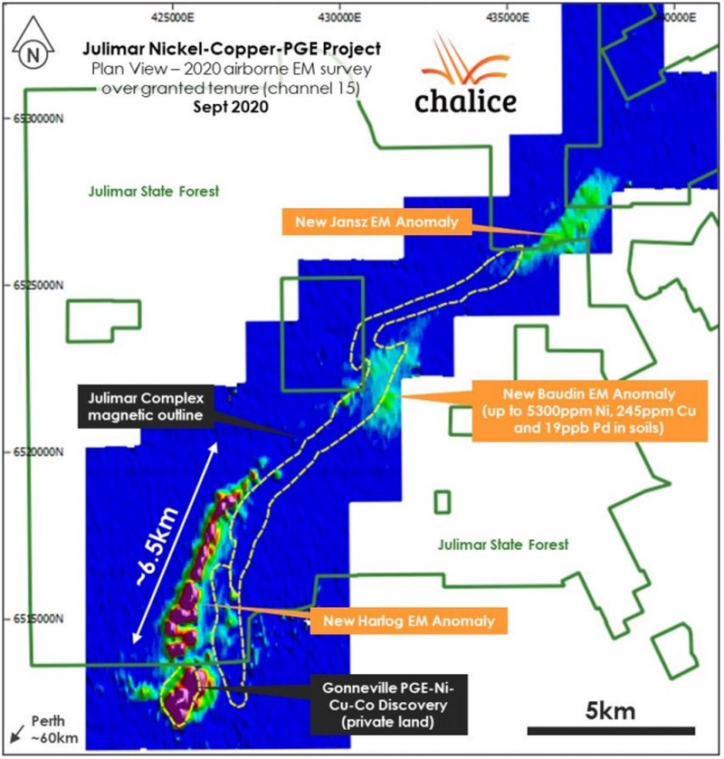 Chalice Gold Mines Julimar Gold Project Plan