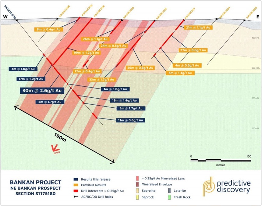 ASX PDI Bankan Gold Project Cross Section 2
