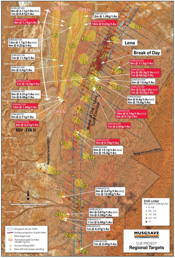 ASX MGV Gold Project Targets 2